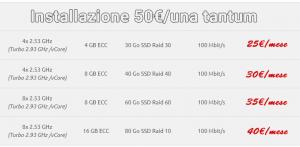 server-vicidial-300x147 server vicidial