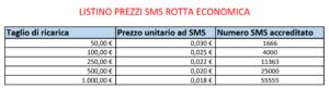 rotta-economica-sms-300x81 rotta economica sms